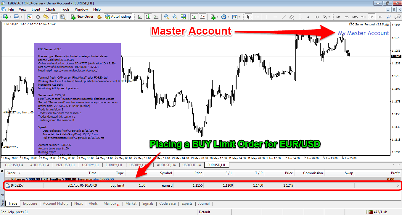 Open Trade in Master Account