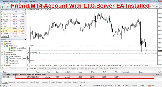 Friend MT4 Account With LTC Server Installed